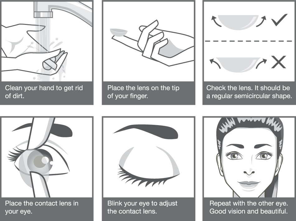 Infographic of 6 steps showing how to put in contacts